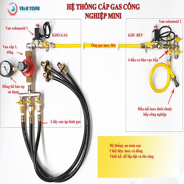 Hệ thống cấp gas